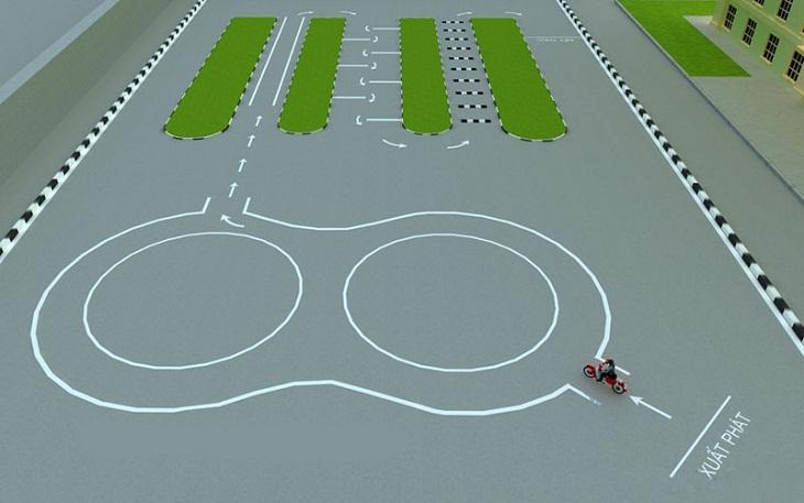 các thủ tục cấp, đổi lại bằng lái xe máy, xe ô tô tại TPHCM năm 2021
